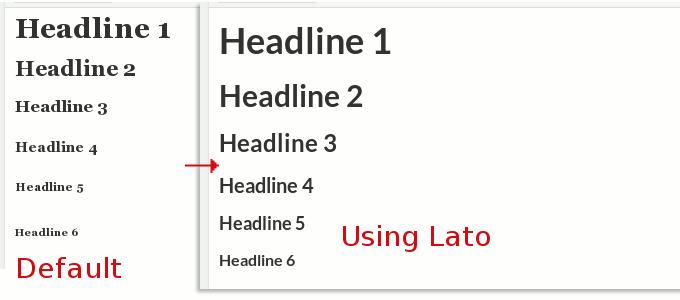 editor style WordPress headlines in visual editor